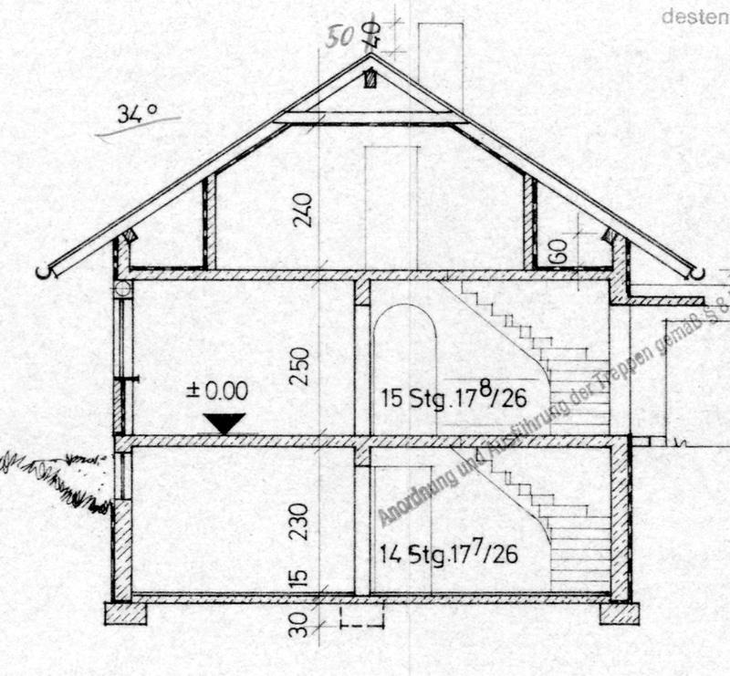 Mehrgenerationenfamilie aufgepasst: Einfamilienhaus und Doppelhaushälfte in Ottobrunn - efh_schnitt
